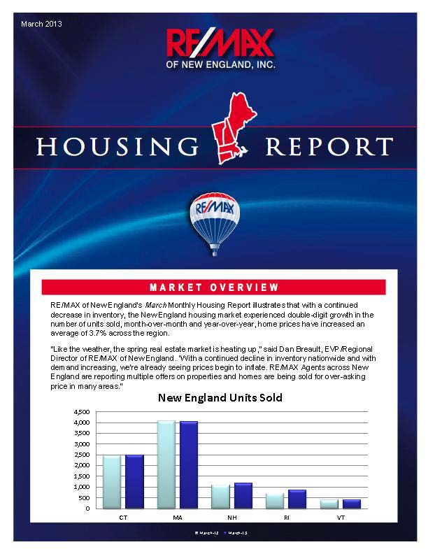 March+Housing+Report_Page_1